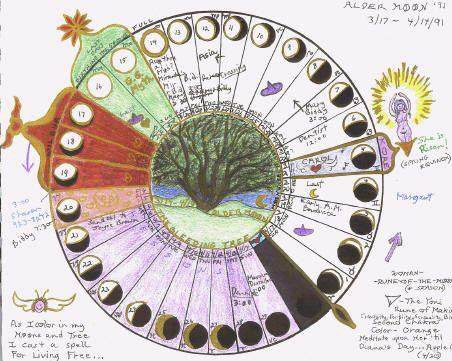 Journal magique, calendrier et roue lunaire